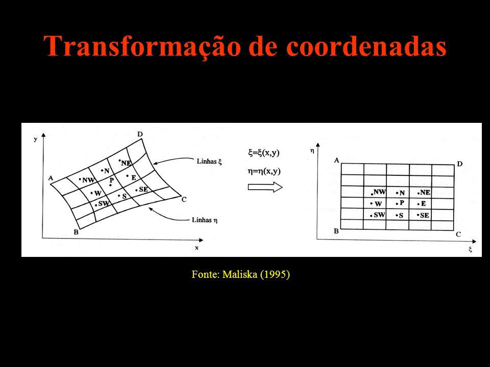 Transformação de coordenadas Fonte: Maliska (1995)
