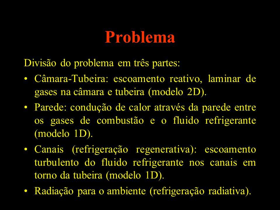 Problema Divisão do problema em três partes: Câmara-Tubeira: escoamento reativo, laminar de gases na câmara e tubeira (modelo 2D). Parede: condução de