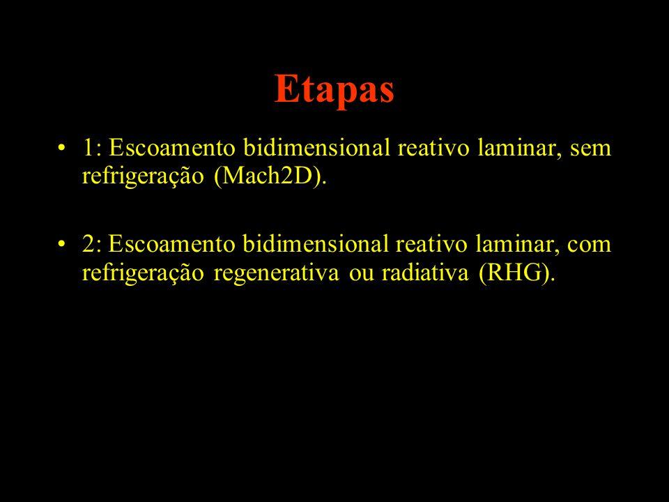 Etapas 1: Escoamento bidimensional reativo laminar, sem refrigeração (Mach2D). 2: Escoamento bidimensional reativo laminar, com refrigeração regenerat