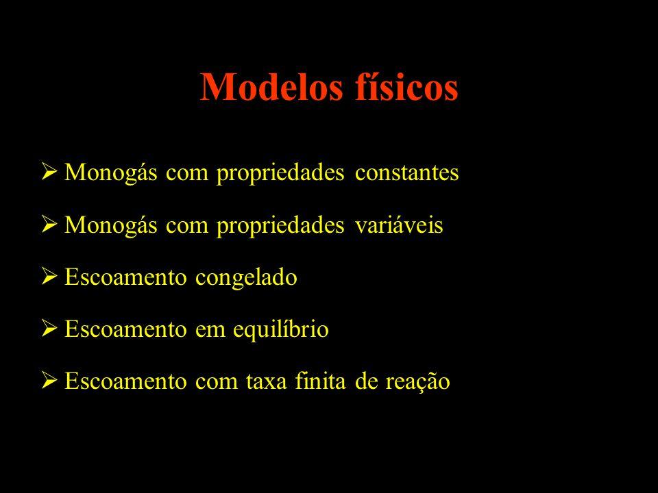Modelos químicos ModeloNúmero de reações Número de espécies Espécies envolvidas 003H 2 O, O 2, H 2 113 224H 2 O, O 2, H 2, OH 346H 2 O, O 2, H 2, OH, O, H 446 586 786 1068H 2 O, O 2, H 2, OH, O, H, HO 2, H 2 O 2 9188H 2 O, O 2, H 2, OH, O, H, HO 2, H 2 O 2