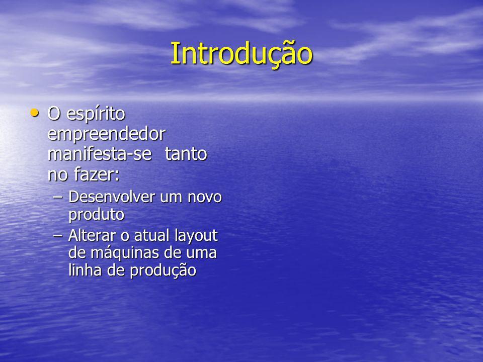 Introdução O espírito empreendedor manifesta-se tanto no fazer: O espírito empreendedor manifesta-se tanto no fazer: –Desenvolver um novo produto –Alt