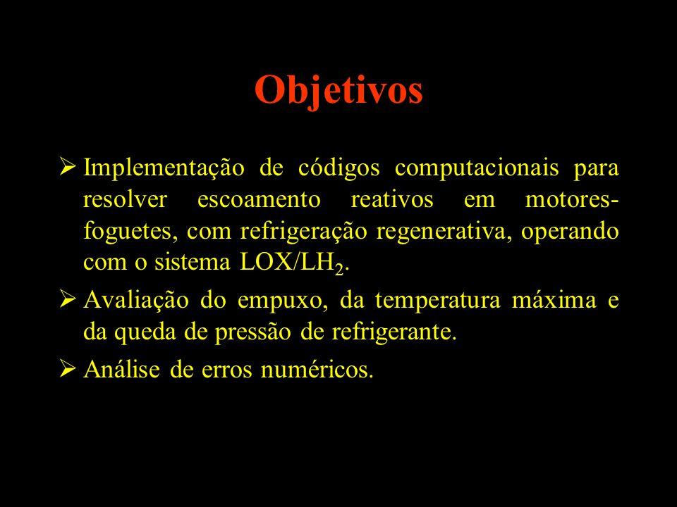 Objetivos Implementação de códigos computacionais para resolver escoamento reativos em motores- foguetes, com refrigeração regenerativa, operando com