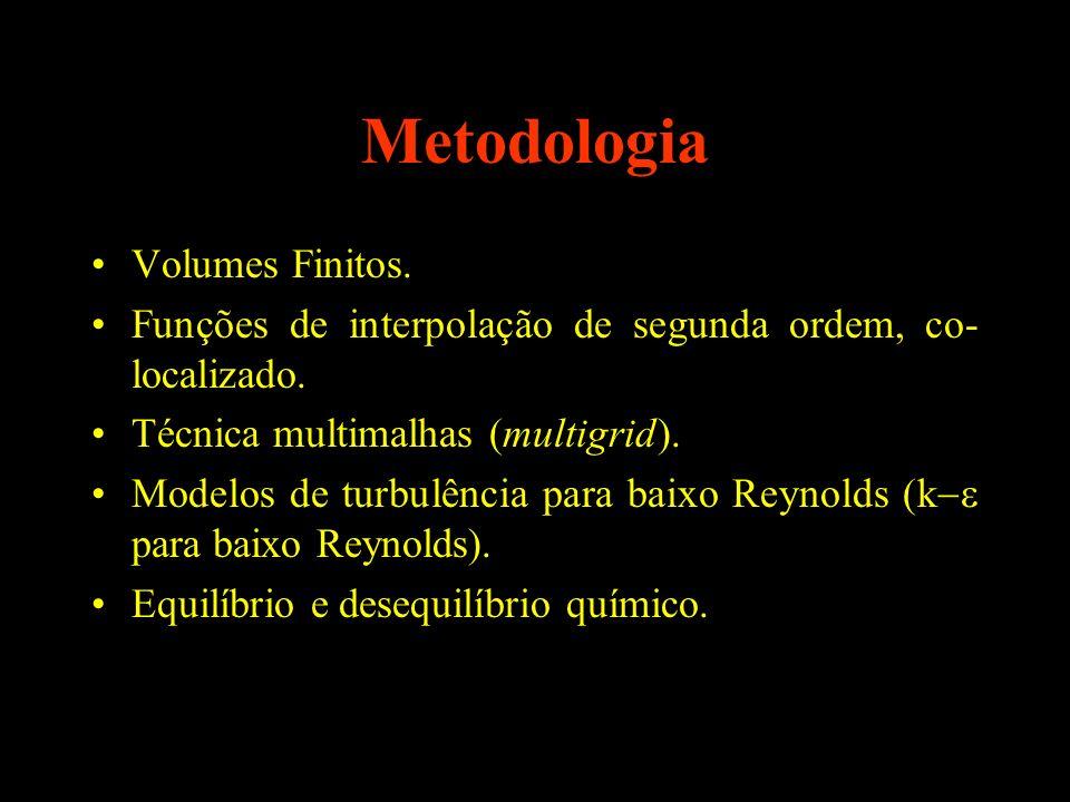 Metodologia Volumes Finitos. Funções de interpolação de segunda ordem, co- localizado. Técnica multimalhas (multigrid). Modelos de turbulência para ba