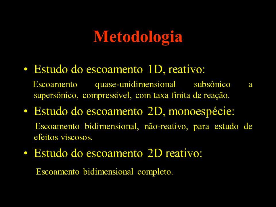 Metodologia Estudo do escoamento 1D, reativo: Escoamento quase-unidimensional subsônico a supersônico, compressível, com taxa finita de reação. Estudo