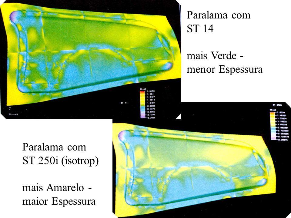Paralama com ST 14 mais Verde - menor Espessura Paralama com ST 250i (isotrop) mais Amarelo - maior Espessura