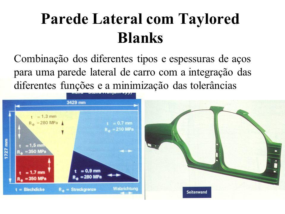 Parede Lateral com Taylored Blanks Combinação dos diferentes tipos e espessuras de aços para uma parede lateral de carro com a integração das diferentes funções e a minimização das tolerâncias