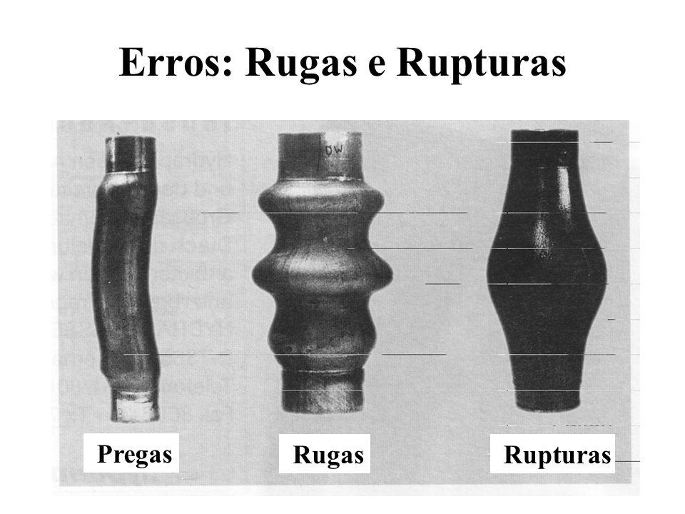 Erros: Rugas e Rupturas Pregas Rugas Rupturas