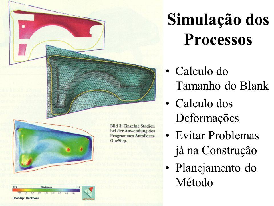 Simulação dos Processos Calculo do Tamanho do Blank Calculo dos Deformações Evitar Problemas já na Construção Planejamento do Método