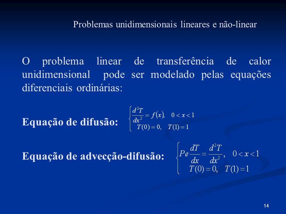 14 Problemas unidimensionais lineares e não-linear O problema linear de transferência de calor unidimensional pode ser modelado pelas equações diferen