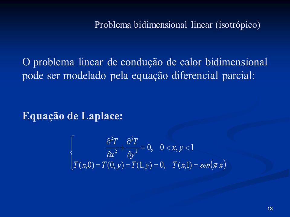 18 Problema bidimensional linear (isotrópico) O problema linear de condução de calor bidimensional pode ser modelado pela equação diferencial parcial: