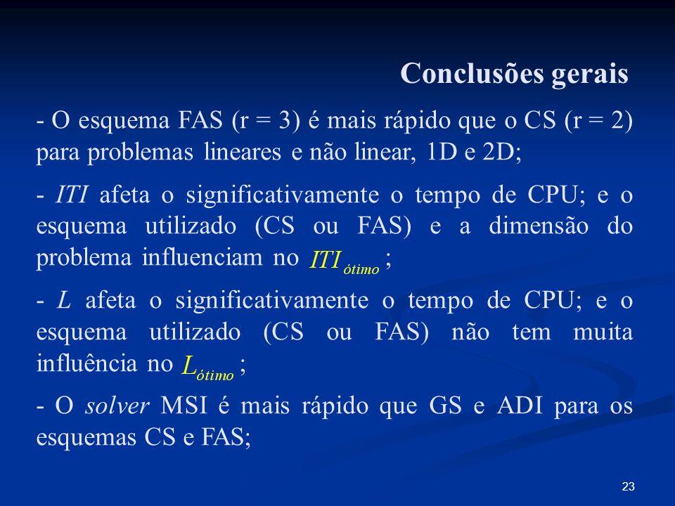 23 Conclusões gerais - O esquema FAS (r = 3) é mais rápido que o CS (r = 2) para problemas lineares e não linear, 1D e 2D; - ITI afeta o significativa