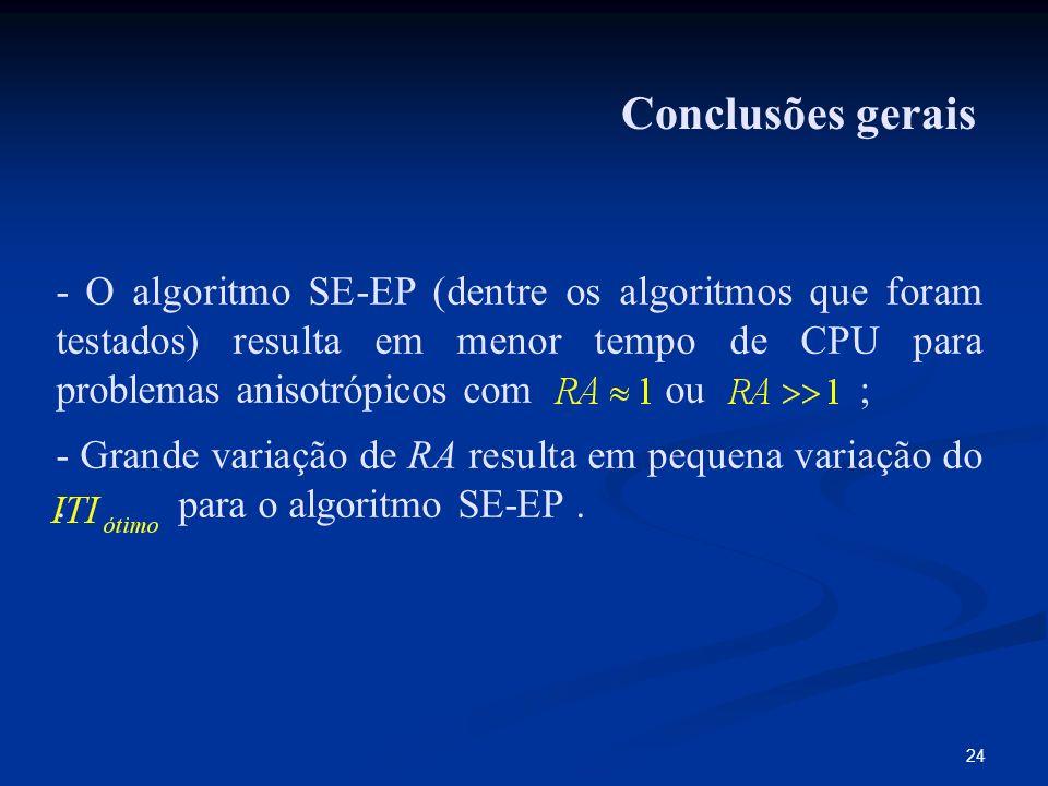 24 Conclusões gerais - O algoritmo SE-EP (dentre os algoritmos que foram testados) resulta em menor tempo de CPU para problemas anisotrópicos com ou ;