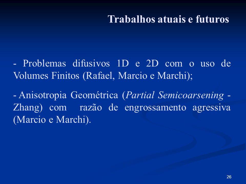 26 Trabalhos atuais e futuros - Problemas difusivos 1D e 2D com o uso de Volumes Finitos (Rafael, Marcio e Marchi); - Anisotropia Geométrica (Partial