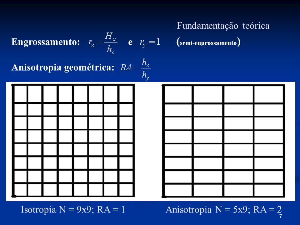 7 Fundamentação teórica Engrossamento: e ( semi-engrossamento ) Anisotropia geométrica: Isotropia N = 9x9; RA = 1 Anisotropia N = 5x9; RA = 2