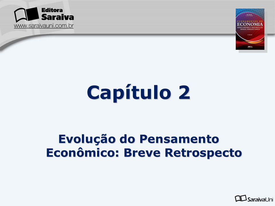 Capítulo 2 Evolução do Pensamento Econômico: Breve Retrospecto 2.1 Introdução Início da teoria econômica de forma sistematizada a partir da publicação de A riqueza das nações de Adam Smith (1776).