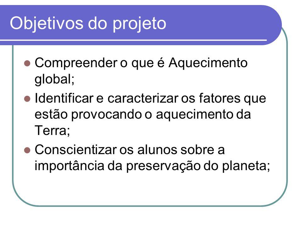 Objetivos do projeto Compreender o que é Aquecimento global; Identificar e caracterizar os fatores que estão provocando o aquecimento da Terra; Consci