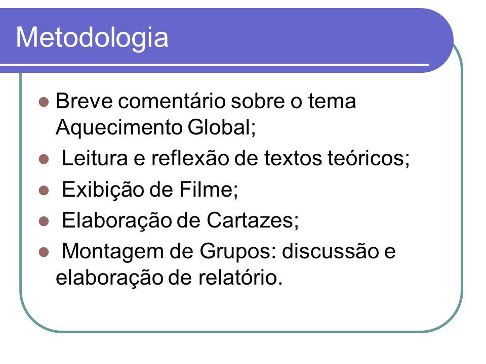 Metodologia Breve comentário sobre o tema Aquecimento Global; Leitura e reflexão de textos teóricos; Exibição de Filme; Elaboração de Cartazes; Montag