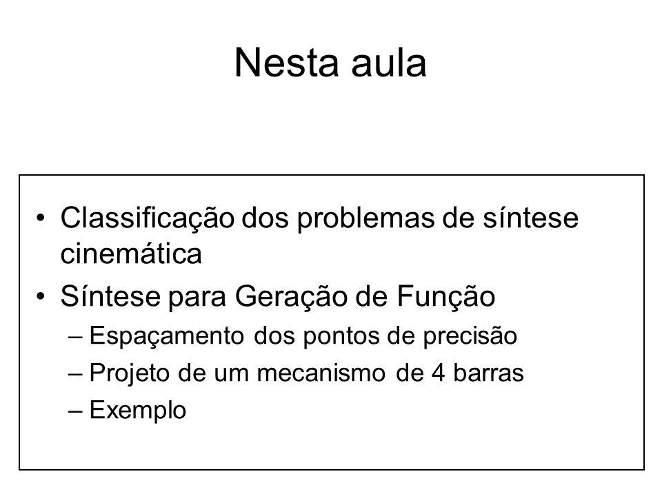 Nesta aula Classificação dos problemas de síntese cinemática Síntese para Geração de Função –Espaçamento dos pontos de precisão –Projeto de um mecanis