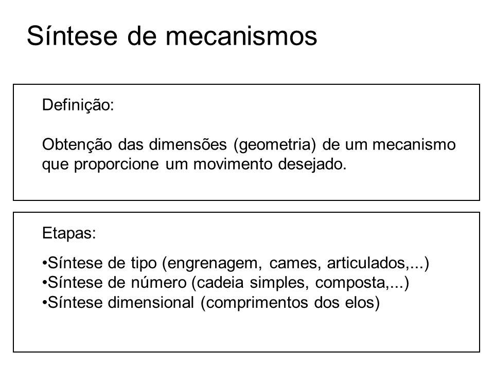 Síntese de mecanismos Definição: Obtenção das dimensões (geometria) de um mecanismo que proporcione um movimento desejado. Etapas: Síntese de tipo (en