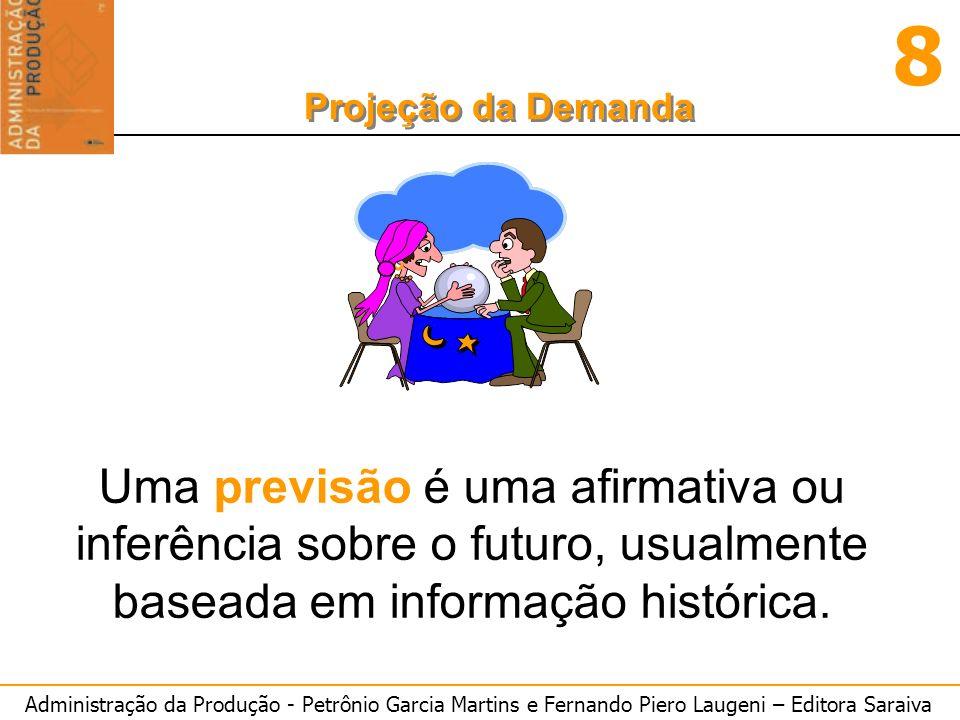 Administração da Produção - Petrônio Garcia Martins e Fernando Piero Laugeni – Editora Saraiva 8 Projeção da Demanda Uma previsão é uma afirmativa ou
