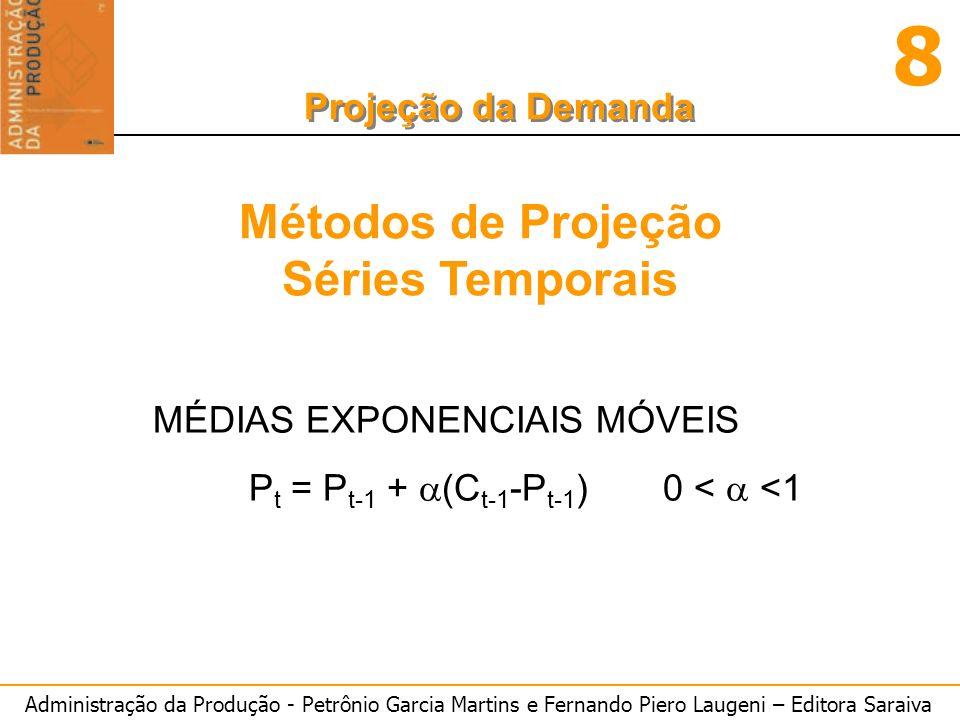 Administração da Produção - Petrônio Garcia Martins e Fernando Piero Laugeni – Editora Saraiva 8 Projeção da Demanda Métodos de Projeção Séries Tempor