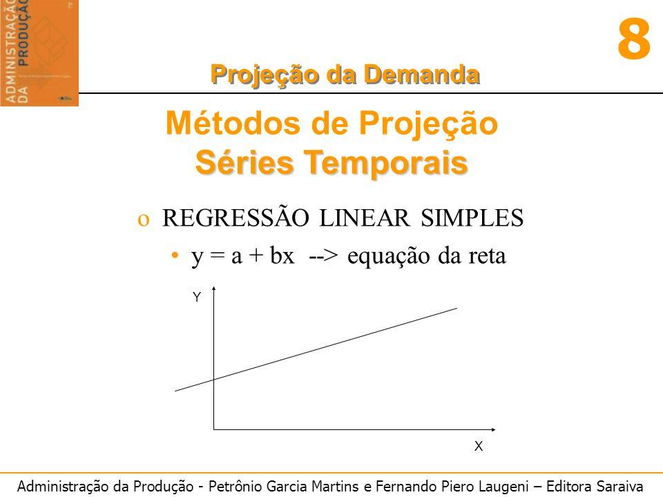 Administração da Produção - Petrônio Garcia Martins e Fernando Piero Laugeni – Editora Saraiva 8 Projeção da Demanda Séries Temporais Métodos de Proje