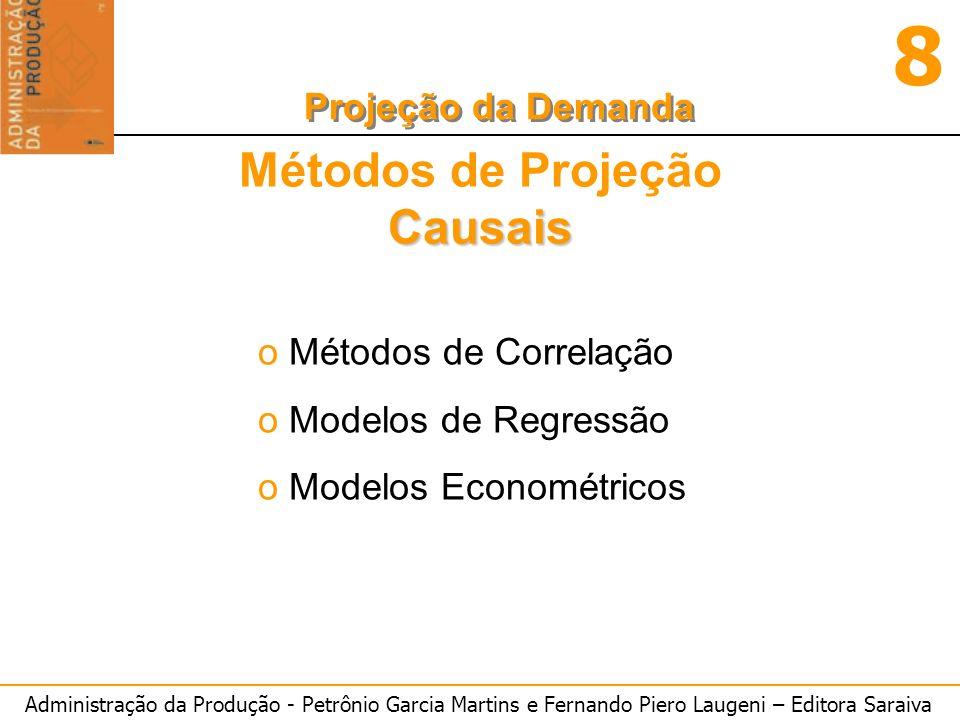 Administração da Produção - Petrônio Garcia Martins e Fernando Piero Laugeni – Editora Saraiva 8 Projeção da Demanda Causais Métodos de Projeção Causa