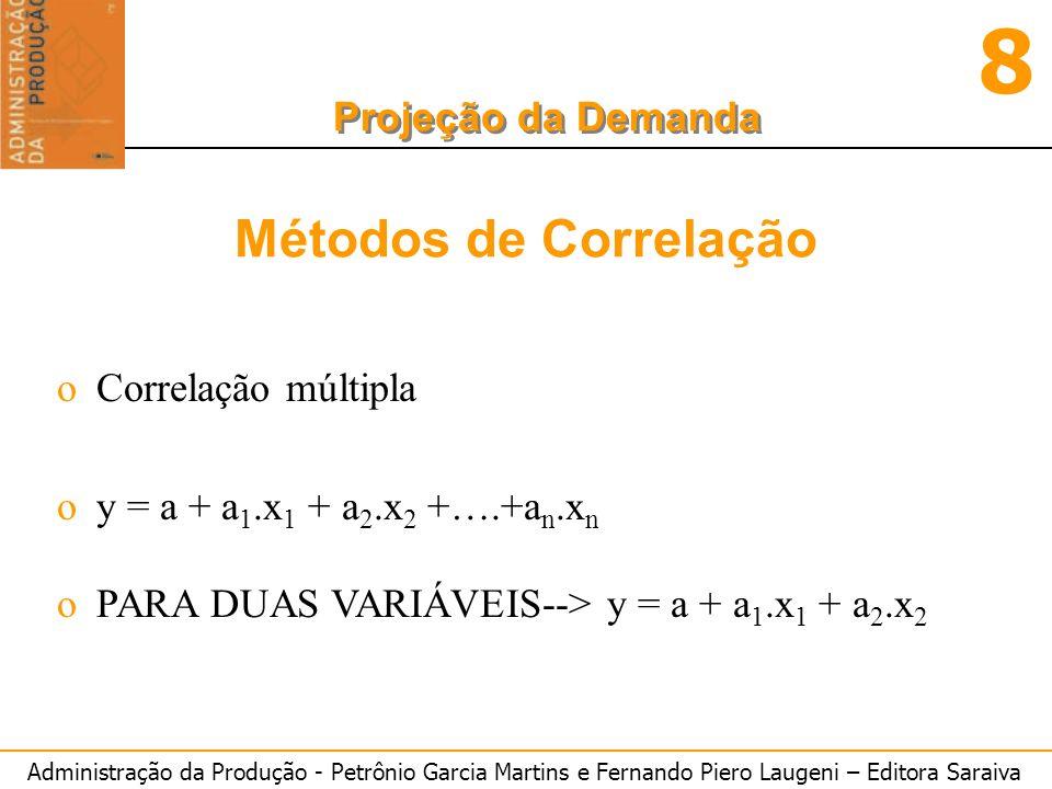 Administração da Produção - Petrônio Garcia Martins e Fernando Piero Laugeni – Editora Saraiva 8 Projeção da Demanda Métodos de Correlação oCorrelação