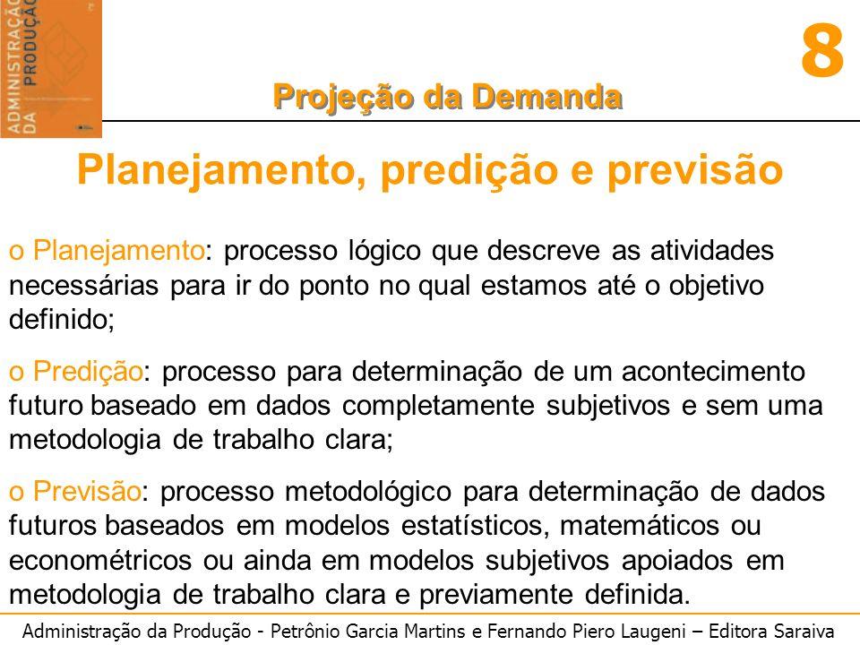 Administração da Produção - Petrônio Garcia Martins e Fernando Piero Laugeni – Editora Saraiva 8 Projeção da Demanda Planejamento, predição e previsão