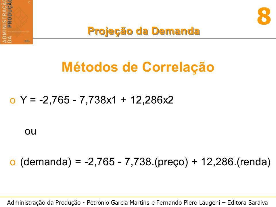 Administração da Produção - Petrônio Garcia Martins e Fernando Piero Laugeni – Editora Saraiva 8 Projeção da Demanda Métodos de Correlação oY = -2,765