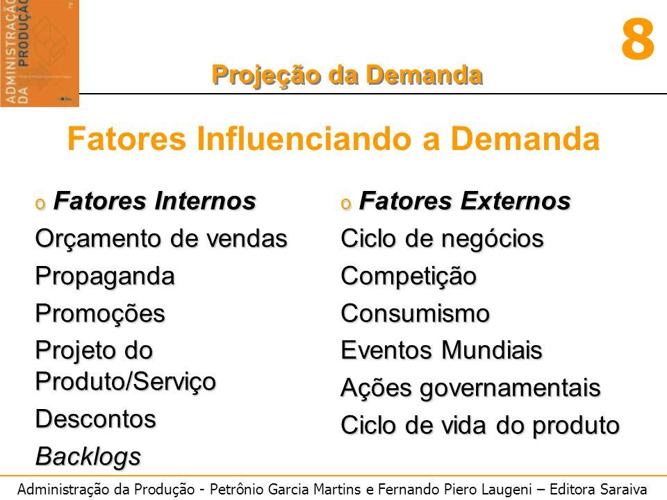 Administração da Produção - Petrônio Garcia Martins e Fernando Piero Laugeni – Editora Saraiva 8 Projeção da Demanda o Fatores Internos Orçamento de v
