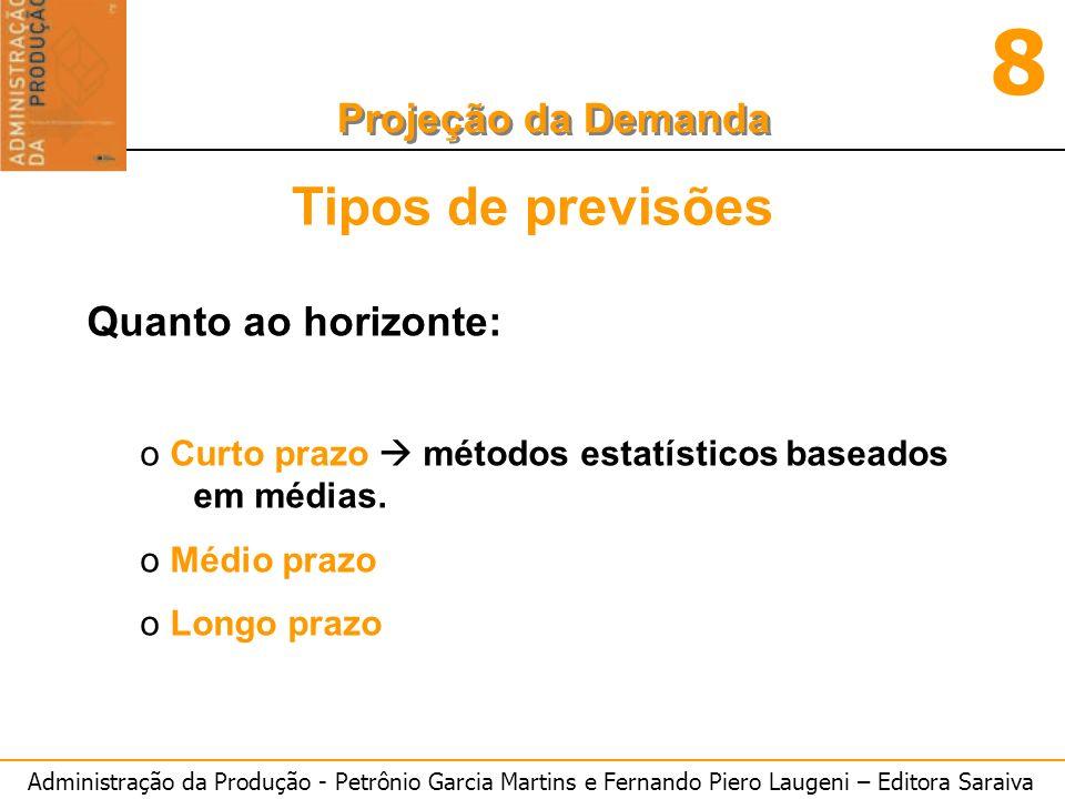 Administração da Produção - Petrônio Garcia Martins e Fernando Piero Laugeni – Editora Saraiva 8 Projeção da Demanda Tipos de previsões Quanto ao hori