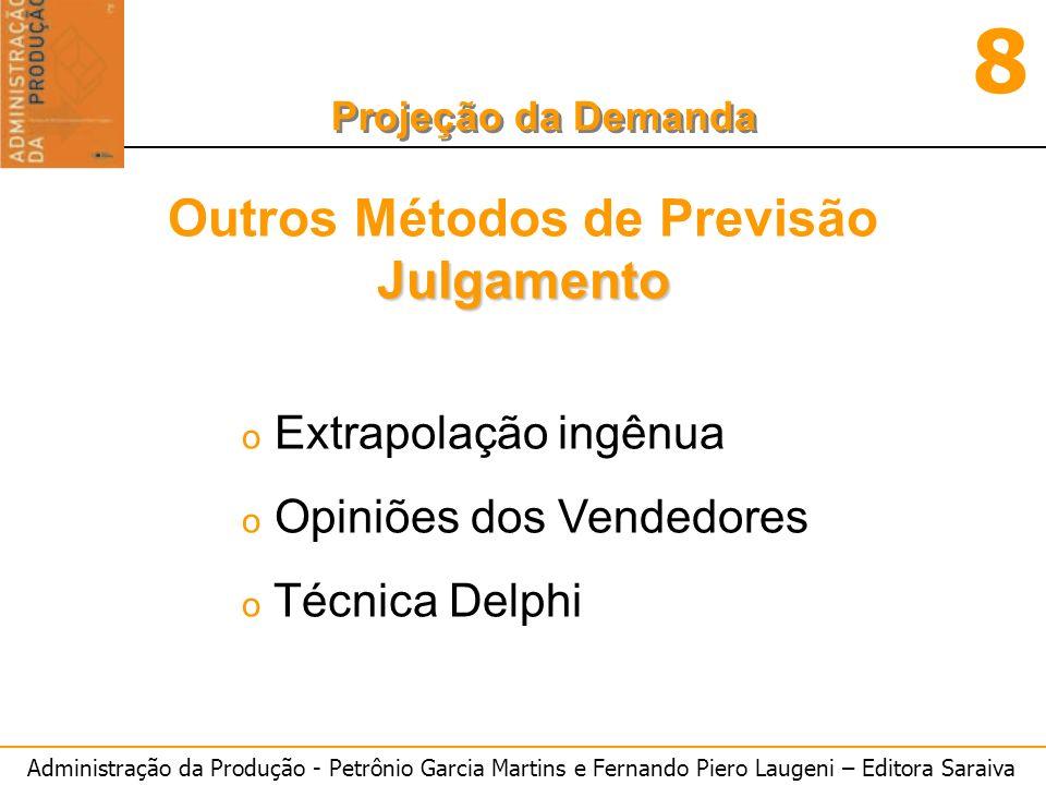 Administração da Produção - Petrônio Garcia Martins e Fernando Piero Laugeni – Editora Saraiva 8 Projeção da Demanda o Extrapolação ingênua o Opiniões