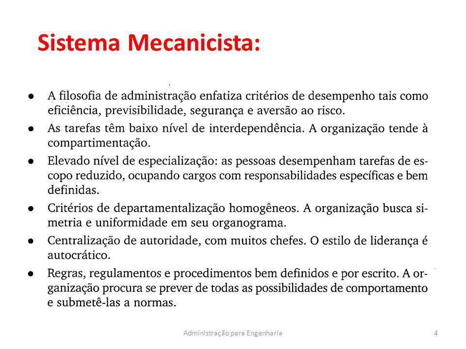 4 Sistema Mecanicista: