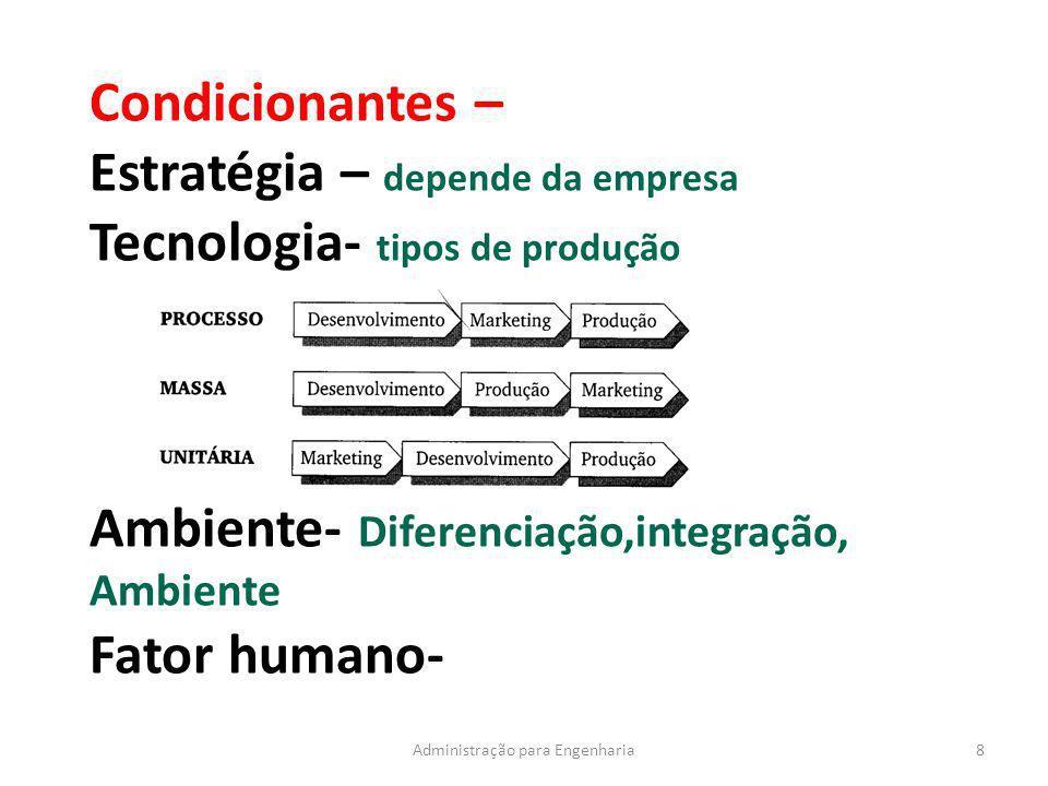8Administração para Engenharia Condicionantes – Estratégia – depende da empresa Tecnologia- tipos de produção Ambiente- Diferenciação,integração, Ambi
