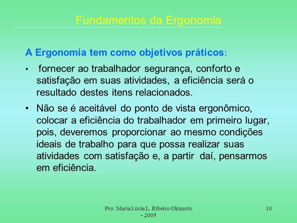 Pro. Maria Lúcia L. Ribeiro Okimoto - 2005 10 Fundamentos da Ergonomia A Ergonomia tem como objetivos práticos : fornecer ao trabalhador segurança, co
