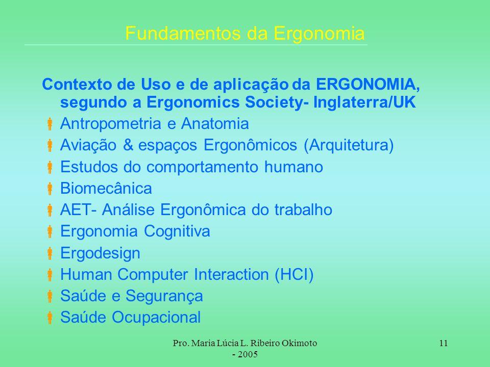 Pro. Maria Lúcia L. Ribeiro Okimoto - 2005 11 Fundamentos da Ergonomia Contexto de Uso e de aplicação da ERGONOMIA, segundo a Ergonomics Society- Ingl