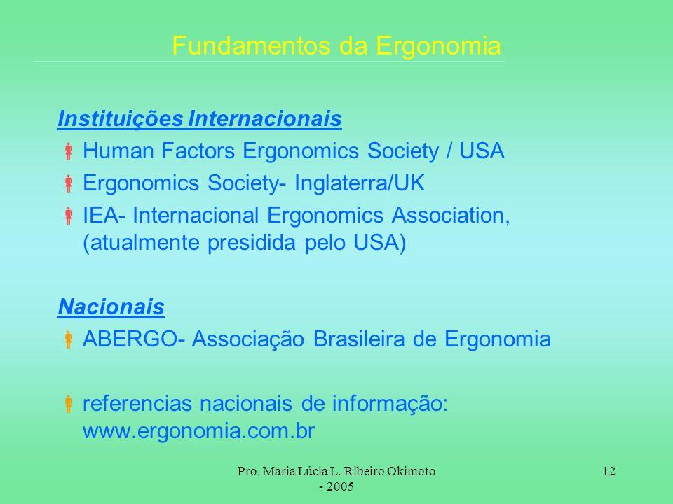 Pro. Maria Lúcia L. Ribeiro Okimoto - 2005 12 Fundamentos da Ergonomia Instituições Internacionais Human Factors Ergonomics Society / USA Ergonomics S
