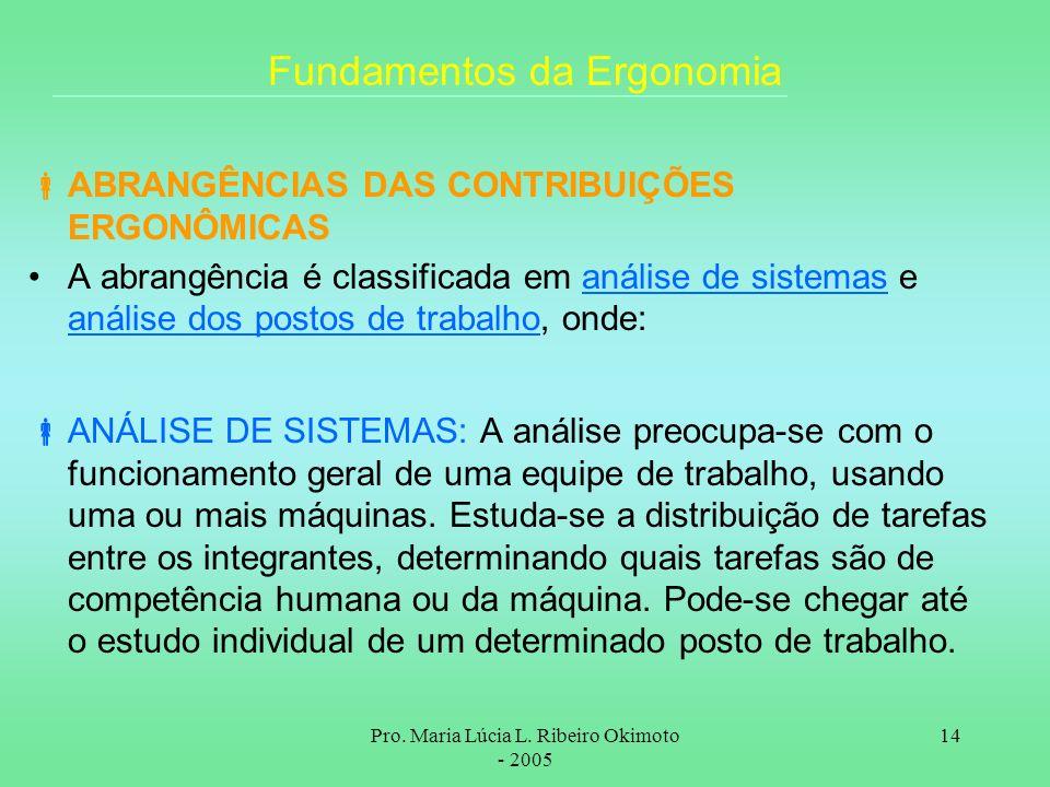 Pro. Maria Lúcia L. Ribeiro Okimoto - 2005 14 Fundamentos da Ergonomia ABRANGÊNCIAS DAS CONTRIBUIÇÕES ERGONÔMICAS A abrangência é classificada em anál