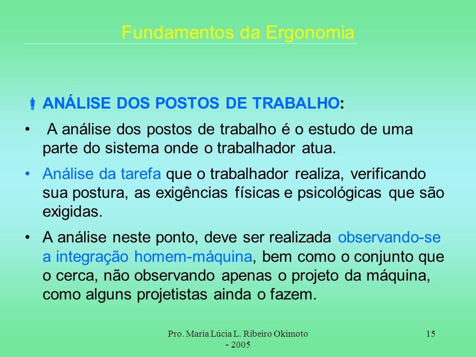 Pro. Maria Lúcia L. Ribeiro Okimoto - 2005 15 Fundamentos da Ergonomia ANÁLISE DOS POSTOS DE TRABALHO: A análise dos postos de trabalho é o estudo de