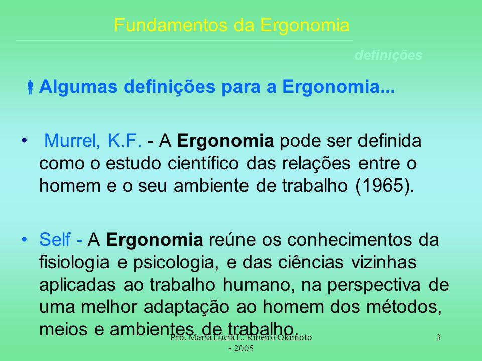 Pro. Maria Lúcia L. Ribeiro Okimoto - 2005 3 Fundamentos da Ergonomia Algumas definições para a Ergonomia... Murrel, K.F. - A Ergonomia pode ser defin