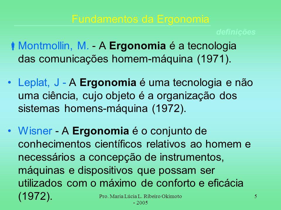 Pro. Maria Lúcia L. Ribeiro Okimoto - 2005 5 Fundamentos da Ergonomia Montmollin, M. - A Ergonomia é a tecnologia das comunicações homem-máquina (1971