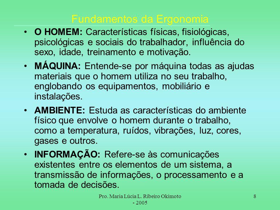 Pro. Maria Lúcia L. Ribeiro Okimoto - 2005 8 Fundamentos da Ergonomia O HOMEM: Características físicas, fisiológicas, psicológicas e sociais do trabal
