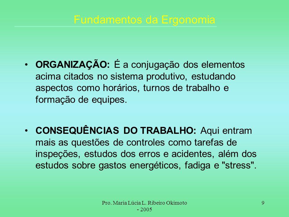 Pro. Maria Lúcia L. Ribeiro Okimoto - 2005 9 Fundamentos da Ergonomia ORGANIZAÇÃO: É a conjugação dos elementos acima citados no sistema produtivo, es