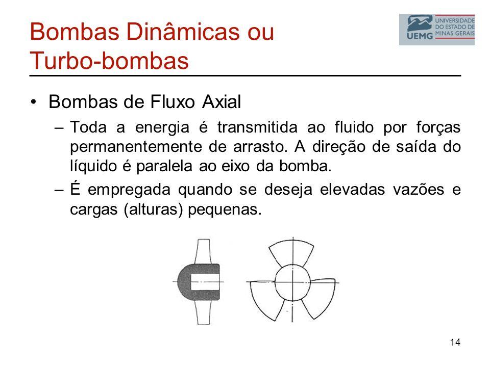 Bombas Dinâmicas ou Turbo-bombas Bombas de Fluxo Axial –Toda a energia é transmitida ao fluido por forças permanentemente de arrasto. A direção de saí