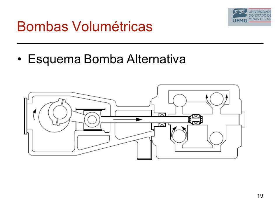 19 Bombas Volumétricas Esquema Bomba Alternativa