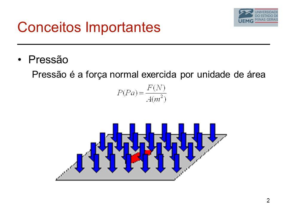 2 Conceitos Importantes Pressão Pressão é a força normal exercida por unidade de área