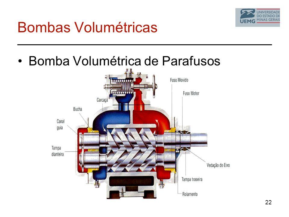 Bombas Volumétricas Bomba Volumétrica de Parafusos 22