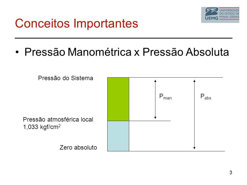 34 Ventiladores Classificação quanto ao nível energético de pressão –Baixa pressão – até uma pressão efetiva de 0,02kgf/cm² –Média pressão – pressões de 0,02 a 0,08 kgf/cm² –Alta pressão – pressões de 0,08 a 0,250 kgf/cm² –Altíssimas pressões – pressões acima de 0,250 kgf/cm²