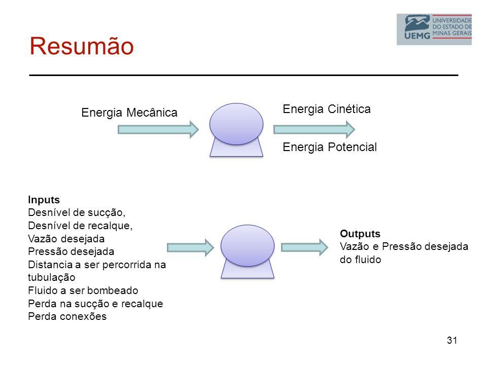 Resumão 31 Energia Mecânica Energia Potencial Energia Cinética Inputs Desnível de sucção, Desnível de recalque, Vazão desejada Pressão desejada Distan